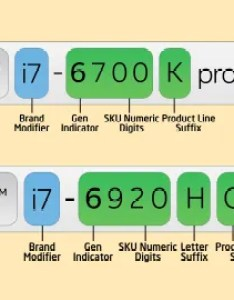Intel   processor naming scheme also core  vs   which one do you really need rh makeuseof