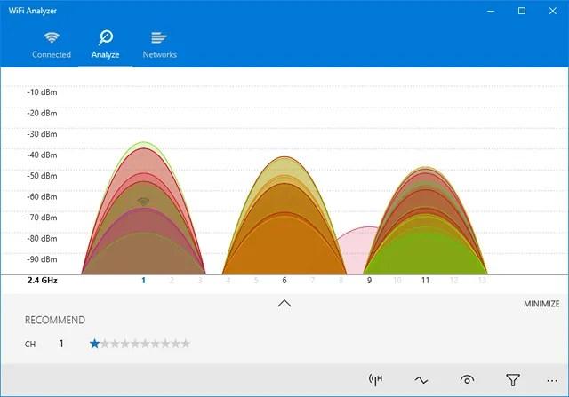 finestre-diagnostico-wifi-analizzatore