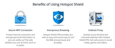 hotspot-shield-features