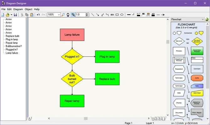 best tool to draw diagrams yamaha gas golf cart wiring diagram the 7 free flowchart software for windows designer