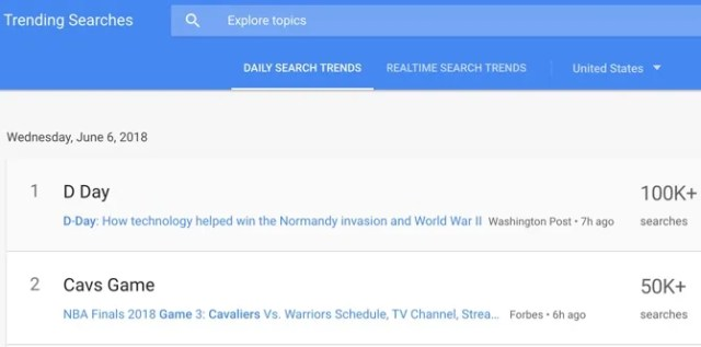 Google-Trending-Searches