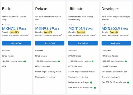 godaddy monthly costs