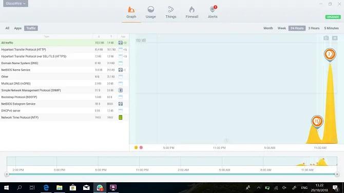 Screenshot Teclast F5 Glasswire che mostra il grafico del traffico di rete