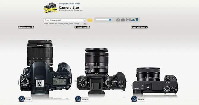 confronto dimensioni mirrorless vs dslr