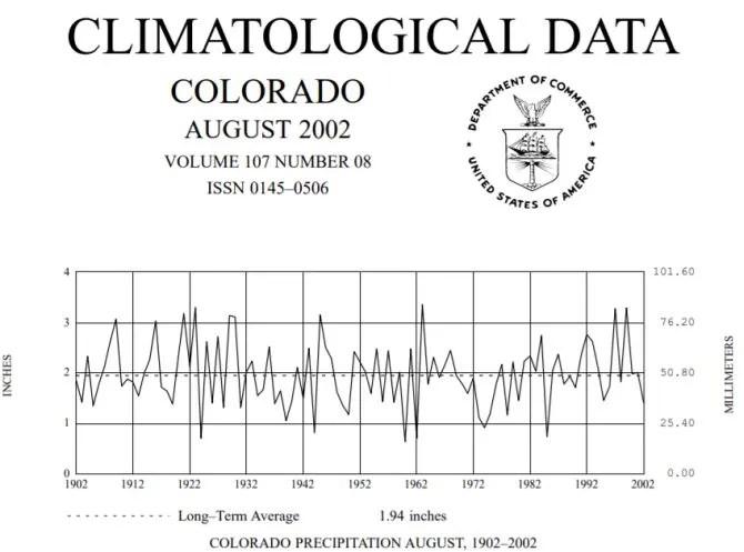 noaa dati storici sul clima