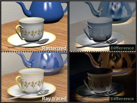 Ray Tracing contro confronto di rasterizzazione usando tazze da té