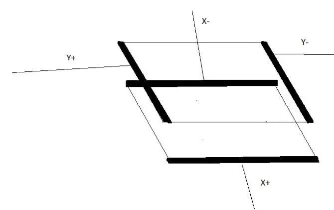 Sensing analogico a 4 fili
