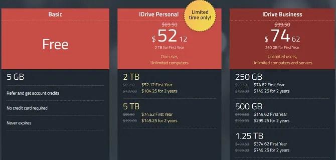 prezzi idrici