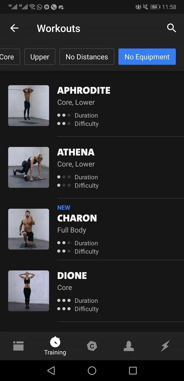 the 7 best body