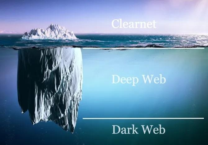 dark web iceberg