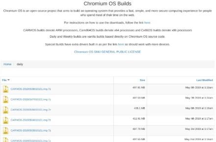 How to Run Chrome OS From a USB Drive – Engr Kabir Saleh