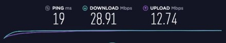 what a wifi speed test measures