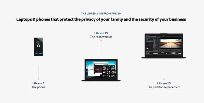 Librem laptops and phones on Purism's website