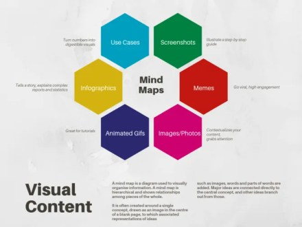 colorful hexagon mind map with Canva