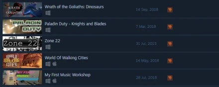 Negatively reviewed games on the Steam store