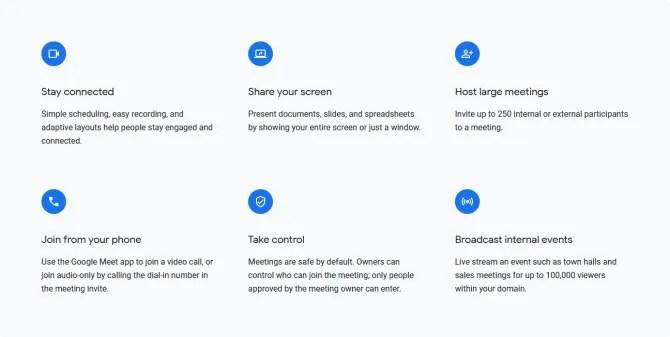 Funciones de Google Meet