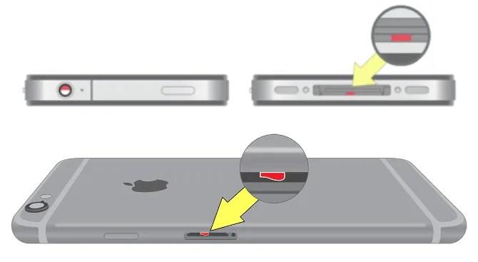 Жидкостные индикаторы на iPhone 4S и iPhone 6