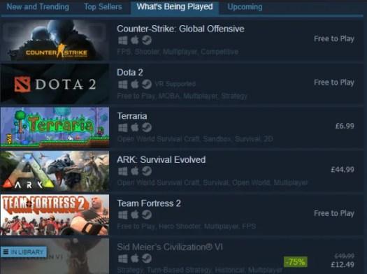 Top PC games run on SteamOS