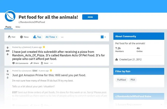 Subreddit on Pet food for all the animals!