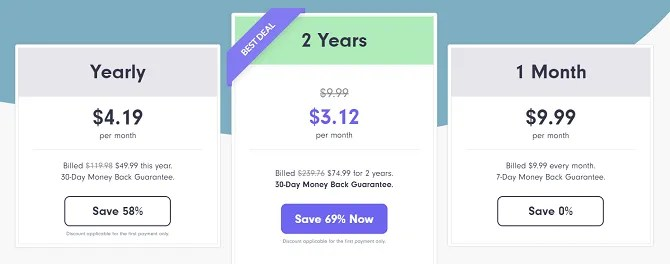 Стоимость антивируса airo mac