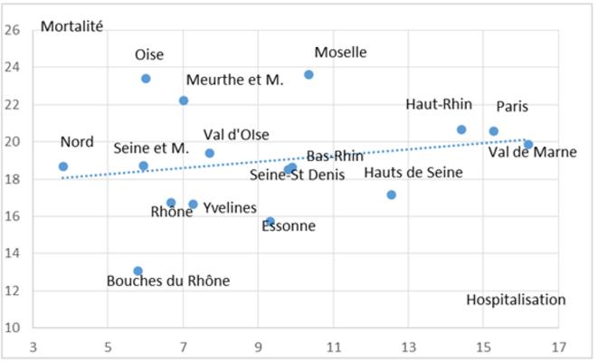 graphique-2-classement
