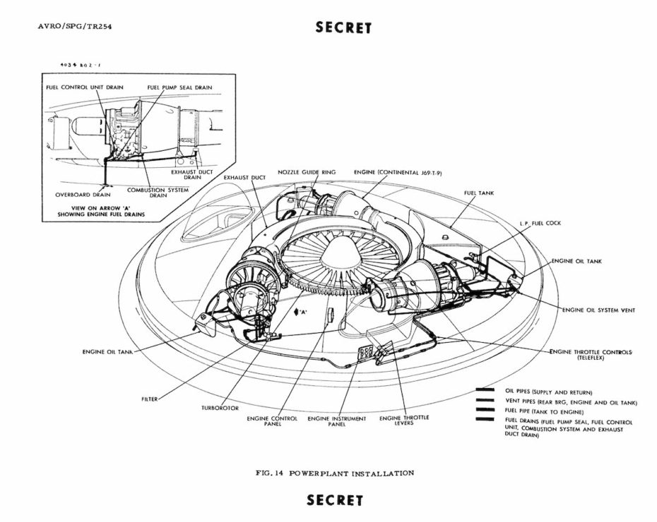 Declassified: That Time the US Military made Flying Saucers