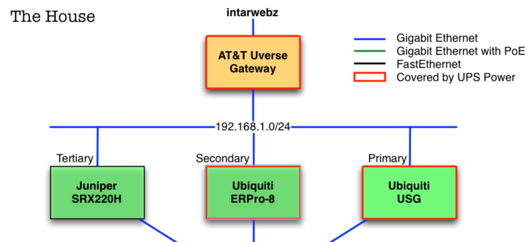 hight resolution of making a clickable html network diagram using omnigraffle