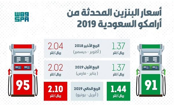 أرامكو السعودية ترفع أسعار البنزين ابتداء من الأحد معلومات مباشر