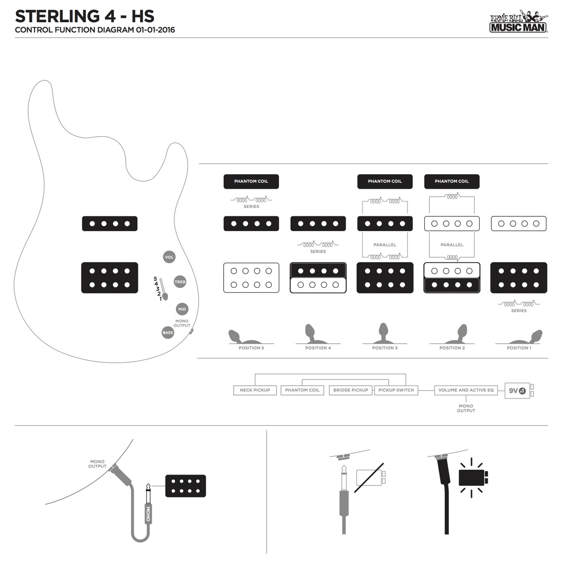 Sterling Music Man B Wiring Diagram Music Man Stingray 5