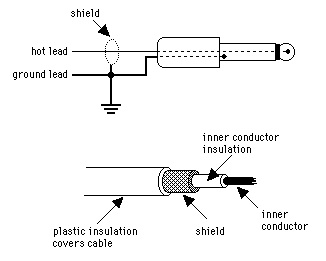 Amphenol To Xlr 4 Pin Wiring Diagram What S The Difference Between Balanced And Unbalanced