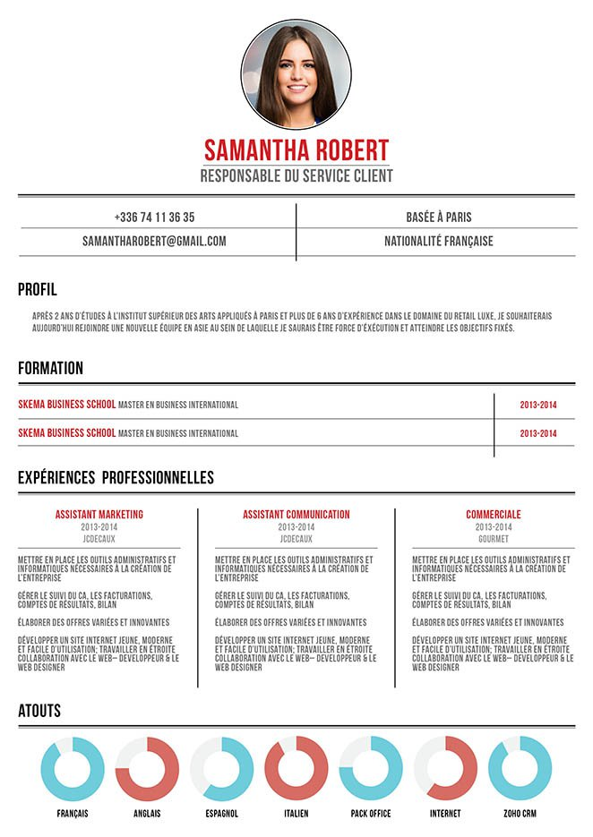 template cv indesign banque