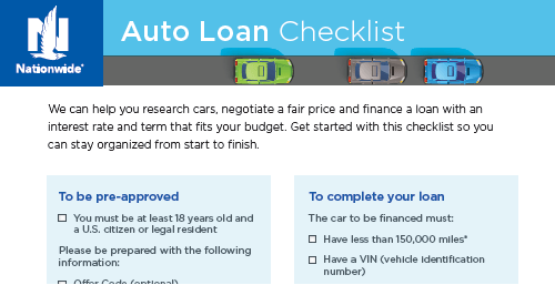 Security Bank Car Loan