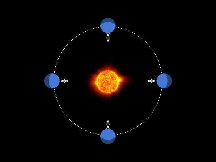 eyeball planet schematic revised