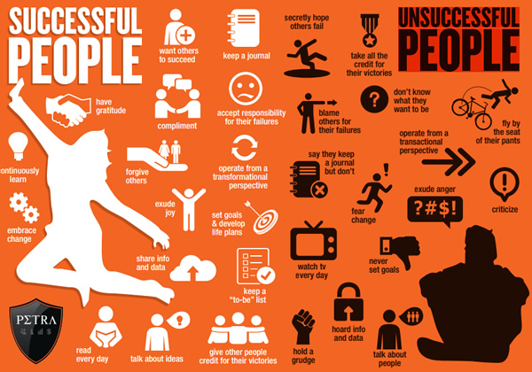 difference-between-successful-and-unsuccessful-people.jpg