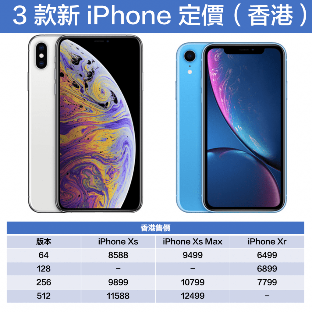iPhone Xs/iPhone Xs Max 正式開售! - New MobileLife 流動日報
