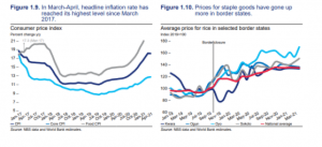 New World Bank Report: Nigeria's Exchange Rate Policies Fueling Inflation, Affecting Food Prices