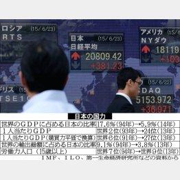 株価も消費も日本人不在…(C)日刊ゲンダイ