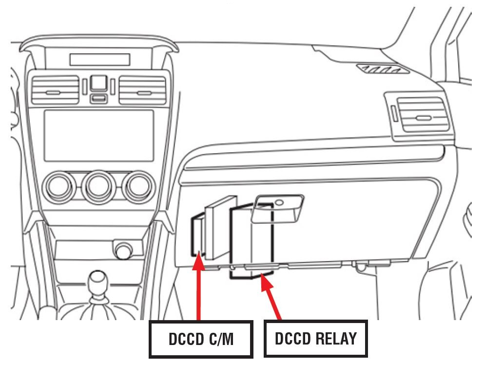 Change to Driver Controlled Center Differential (DCCD
