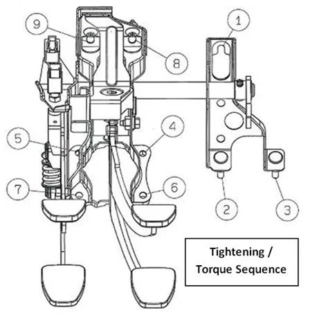Elimination of Creaking Sound from Clutch Pedal Assembly