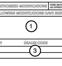 authorized modification label [ 2223 x 953 Pixel ]