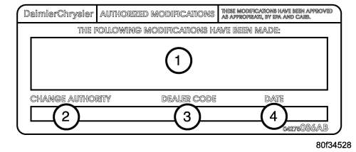 small resolution of authorized modification label