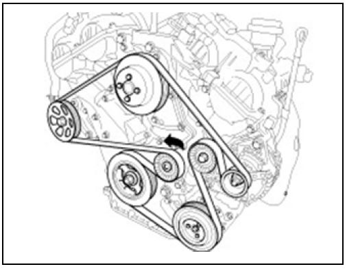 2012 Kia Forte Ex Serpentine Belt Diagram. how do i change