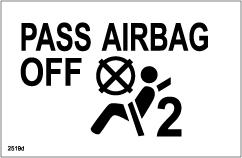 Passenger Airbag Deactivation (PAD) Indicator Illumination