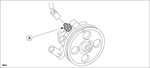 Oil Seepage from Power Steering Oil Pressure Switch