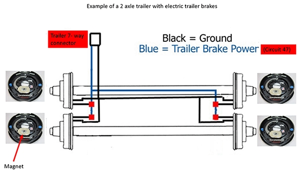 integrated trailer brake control system – 20142016