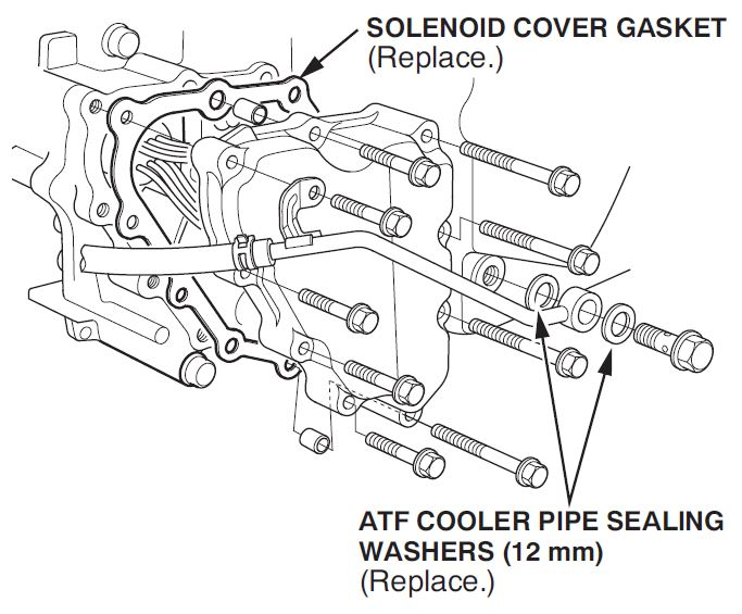 [Manual Solenoid Shifter Release 2009 Lincoln Mkz