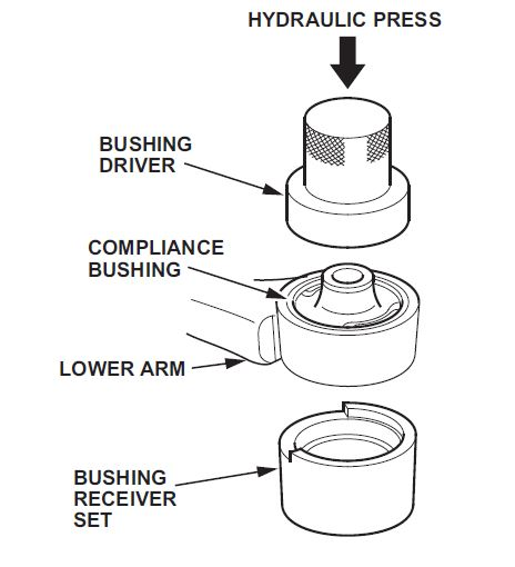 Clanking or Knocking Noise From the Front Suspension While