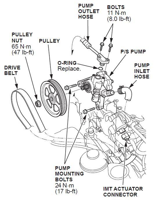 2006 Honda Odyssey Belt Diagram : honda, odyssey, diagram, Steering, Wheel, Speeds, 2005-2010, Honda, Odyssey, Acura
