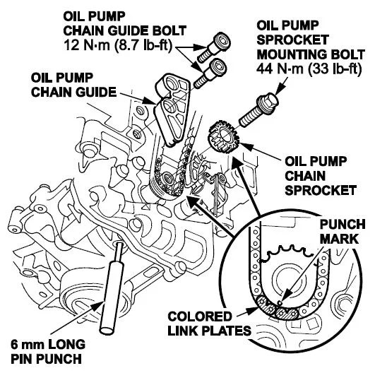 Honda Crv Valve Adjustment