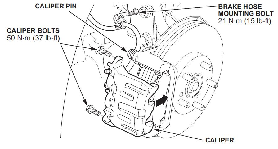 Front Brake Caliper Bracket Contacts Rotor Causing